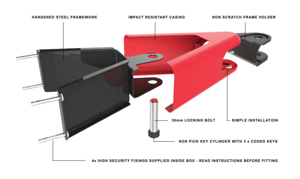 AIRLOK security components